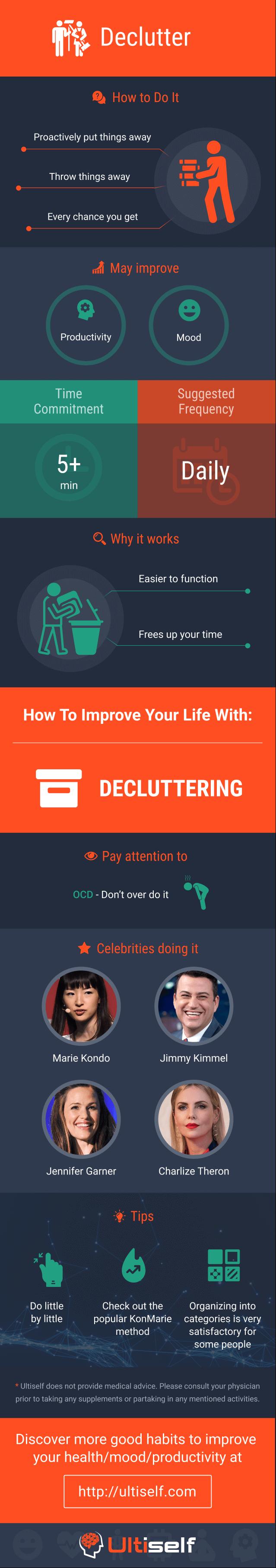 Declutter infographic