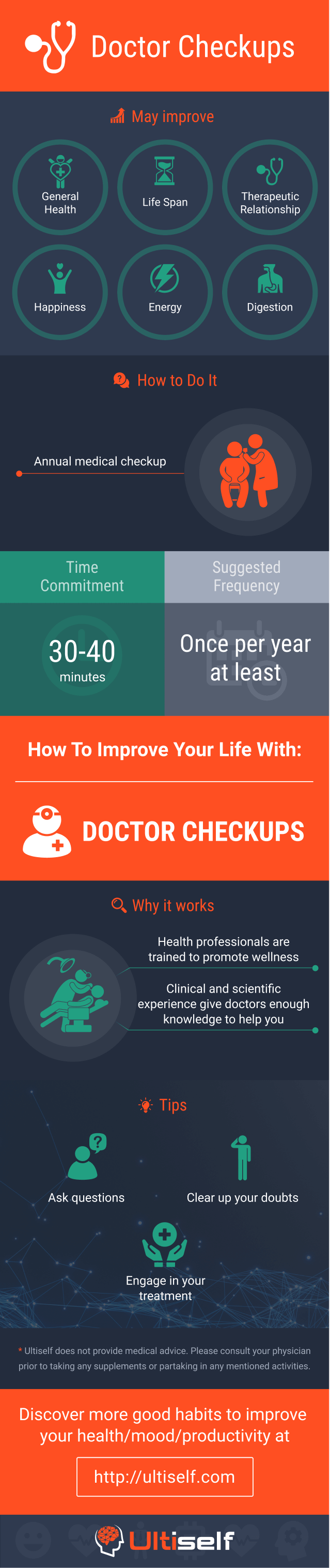 Health Checkups infographic