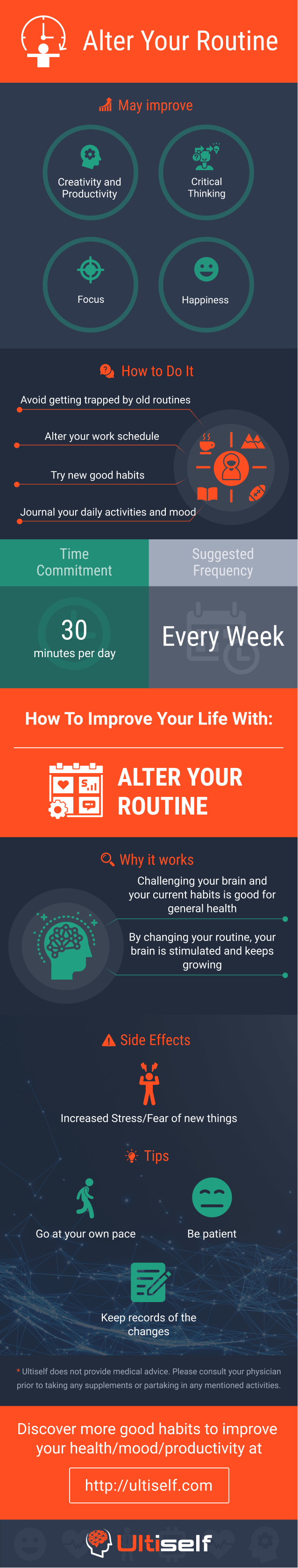 Alter Your Routine infographic