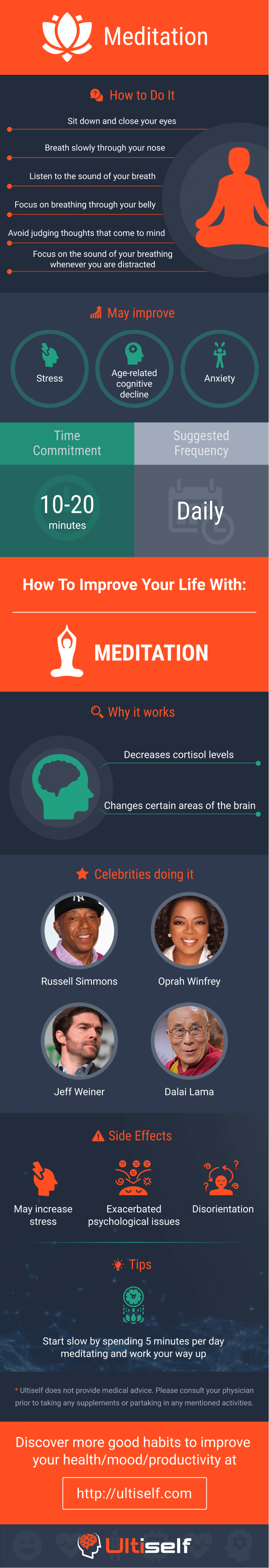 Meditation infographic