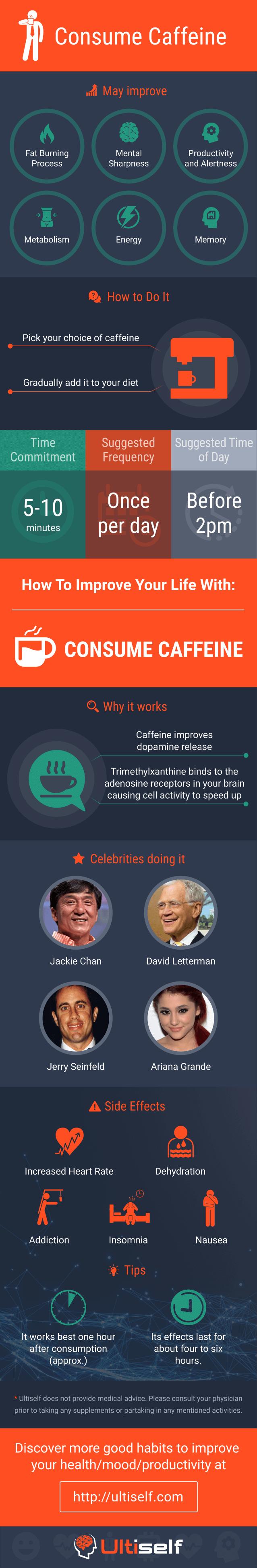 Consume Caffeine infographic