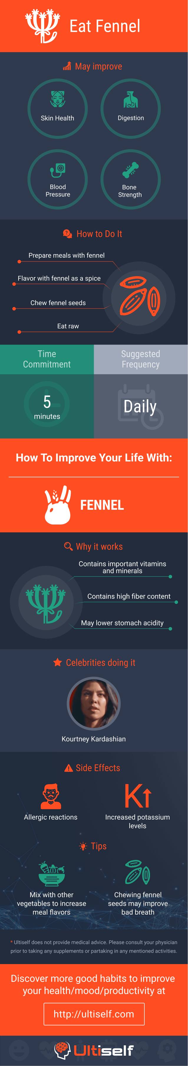 Eat Fennel infographic