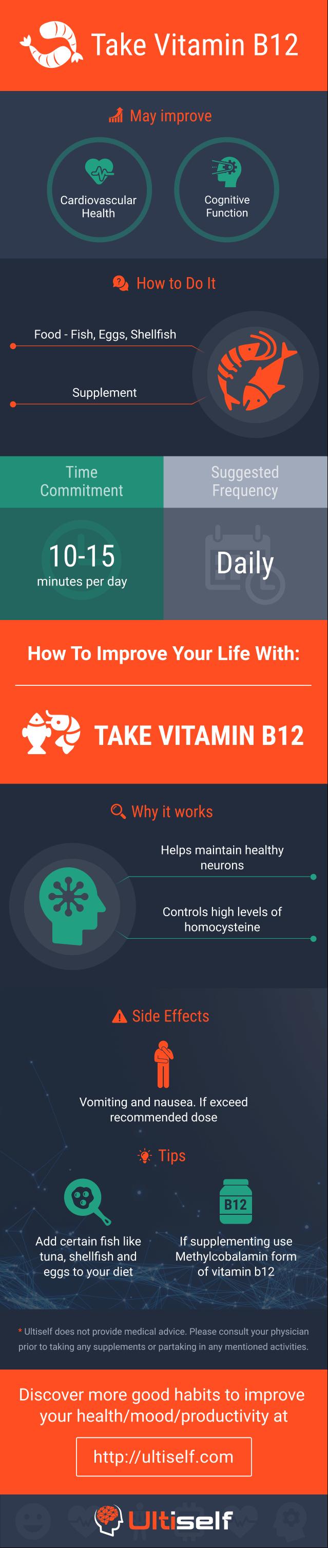 Vitamin B12 infographic