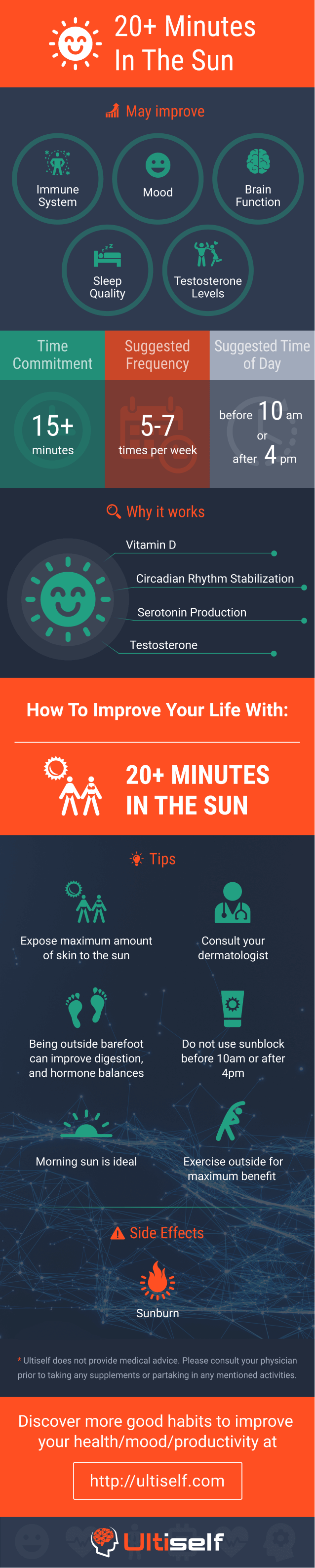 20+ minutes in the sun infographic