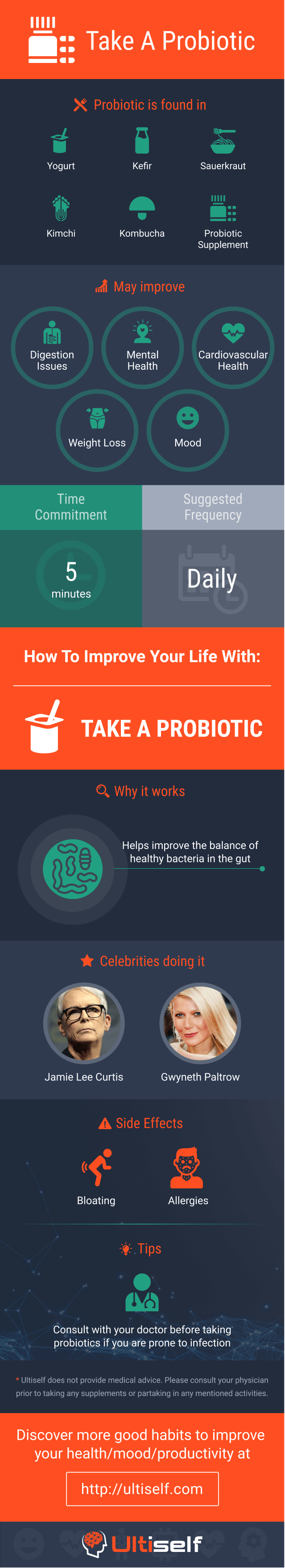 Take Probiotic infographic