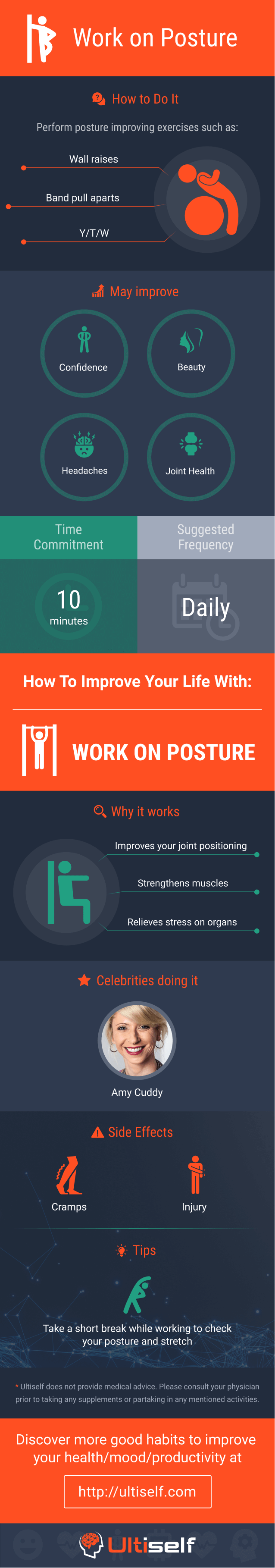 Work on Posture infographic