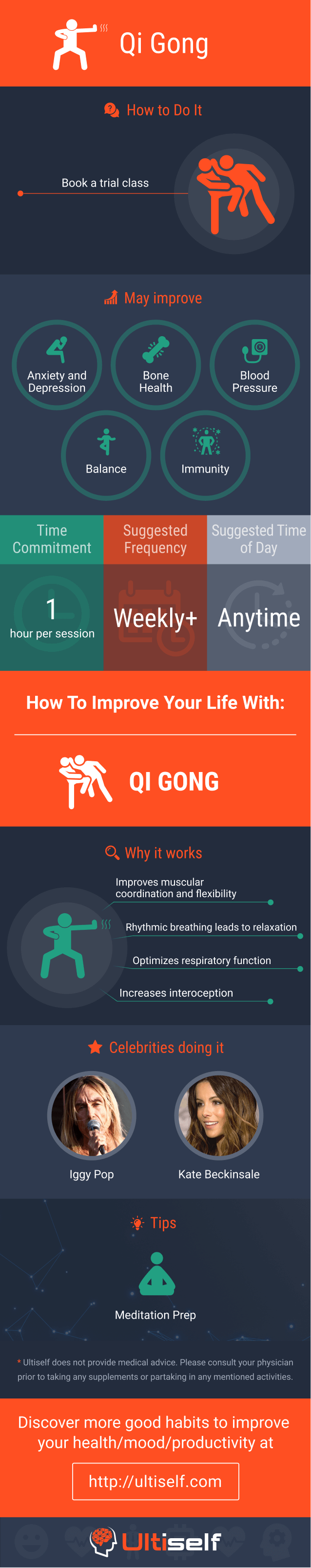 Qi Gong infographic