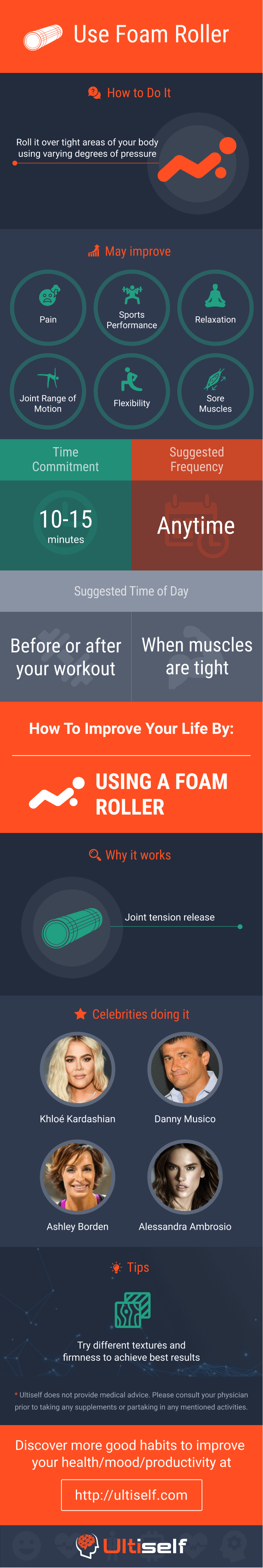 Use Foam Roller infographic