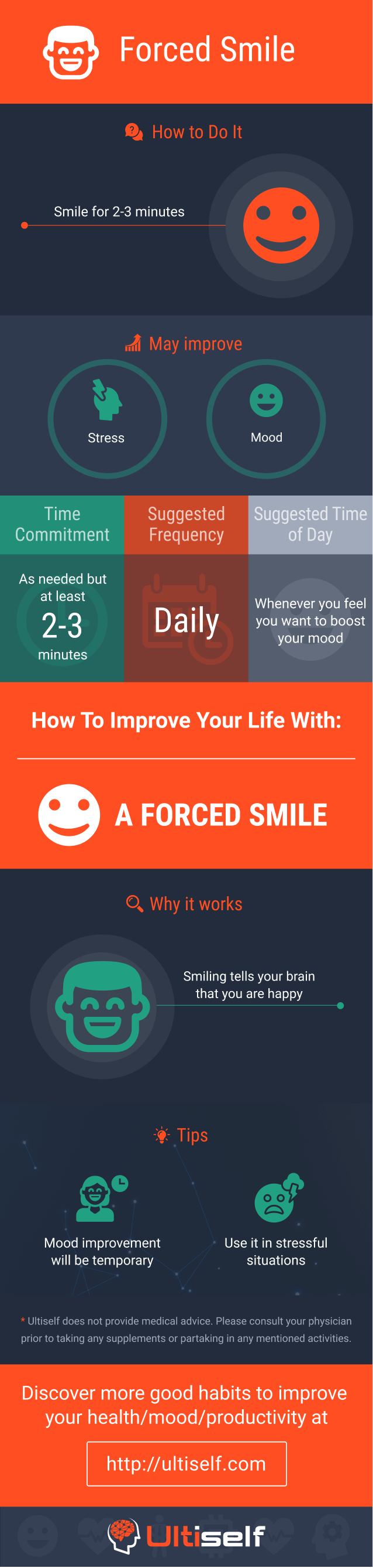 Forced Smile infographic